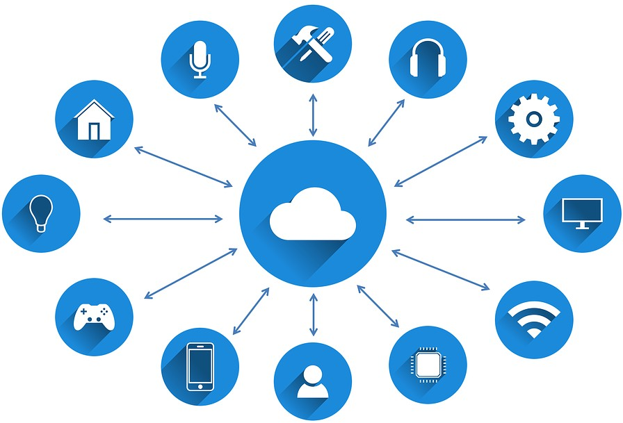 What is the Internet Of Things